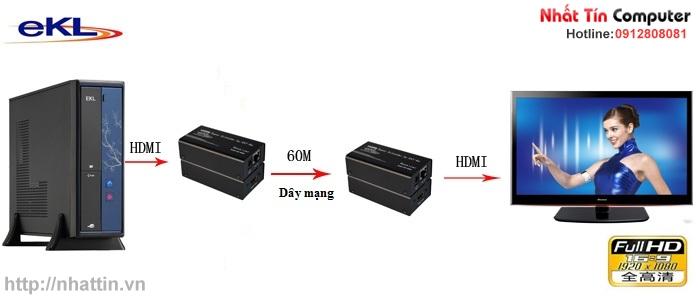 Bộ khuếch đại tín hiệu HDMI 60m HDMI Extender Repeater adapter giá sỉ và lẻ rẻ nhất