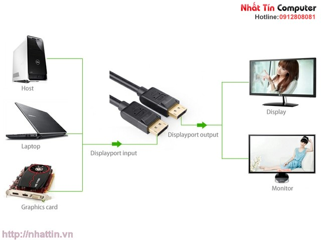 displayport-to-displayport-cao-cap-chinh-hang-ugreen-