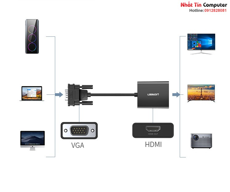 cap-chuyen-doi-vga-to-hdmi-audio-chinh-hang-ugreen-60814