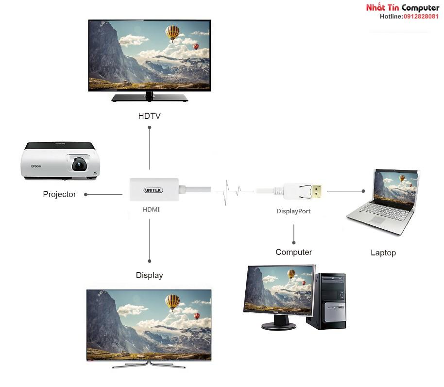 cap-displayport-to-hdmi-ho-tro-4k-chinh-hang-unitek-y-6332