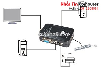 KVM Switch 2 port USB MT-201UK