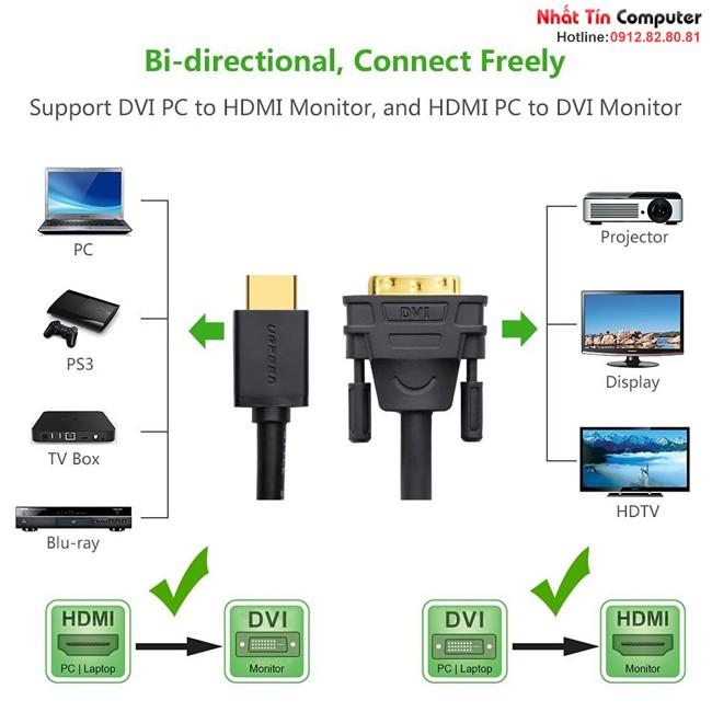 Cáp chuyển đổi HDMI to DVI 1,5m HD106 chính hãng Ugreen UG-11150 Cao cấp