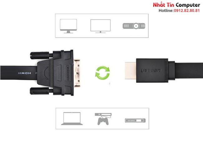 Cáp HDMI to DVI (24+1) mỏng dẹt dài 2M Chính hãng Ugreen UG-30106 Cao cấp