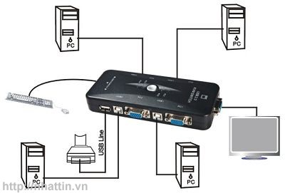 KVM Switch 4 port USB MT-VIKI MT-401UK-CH
