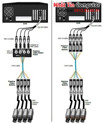 Parallel furthermore Rs232 wiring together with Rs485 2 Wire Connection Diagram together with 8 Pin Color Code also Rs232 Connection Diagram For Rj45 To Rj45. on db9 rs232 pinout