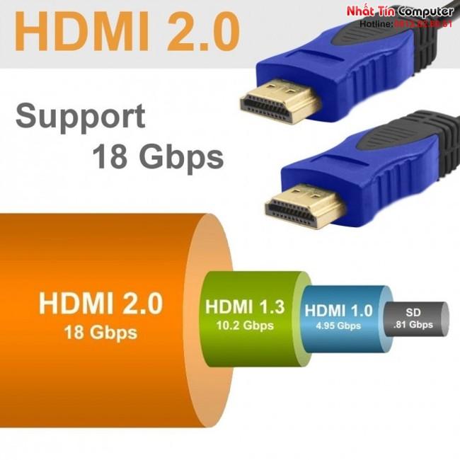 Những điều gì cần biết về chuẩn HDMI 2.0